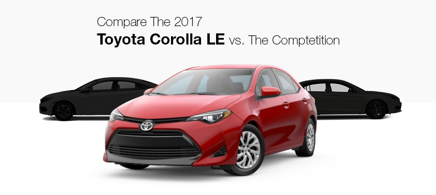 Toyota Corolla Comparison