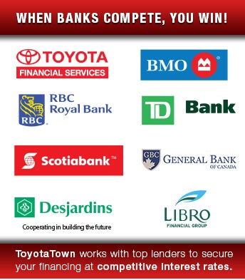 When Banks Compete