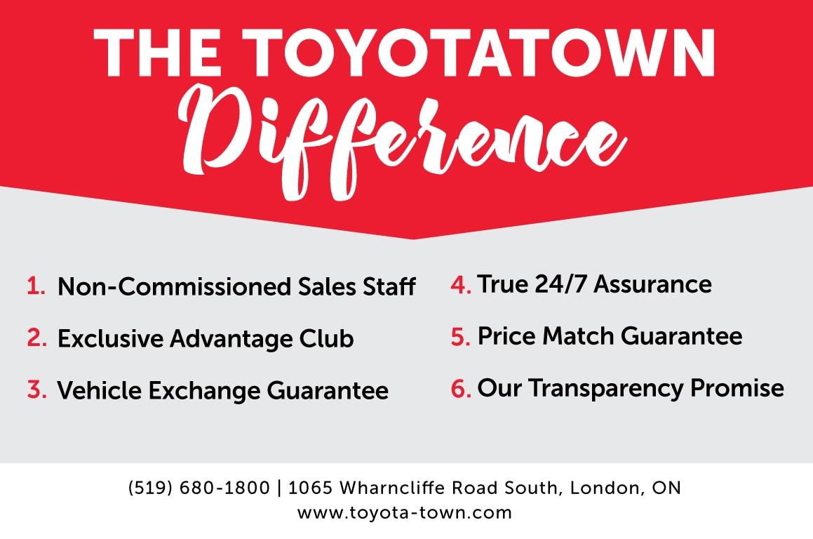 TOYOTATOWN   New Toyota dealership in London, ON N6L 1J9