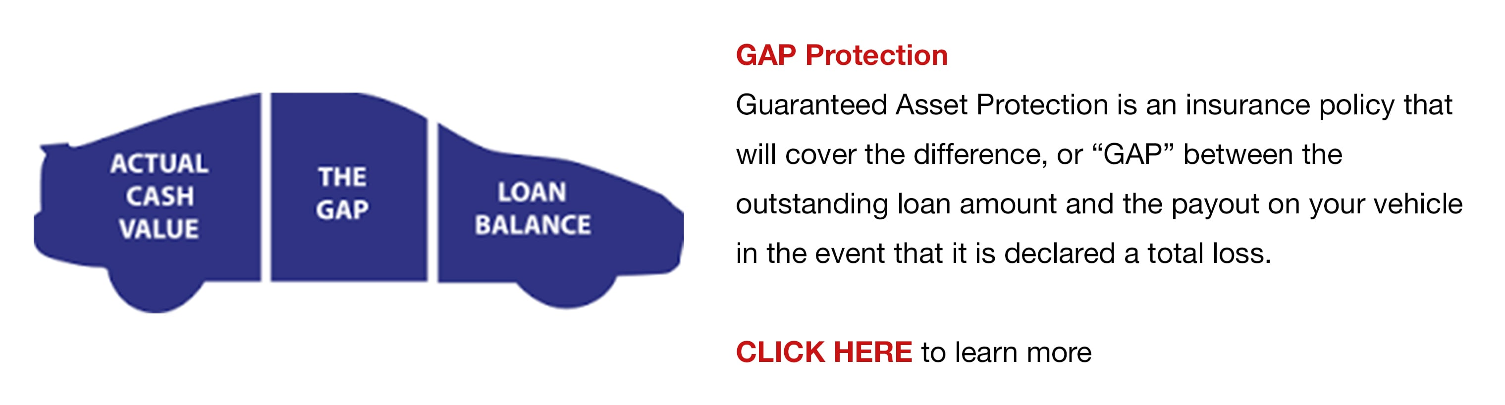 GAP Protection