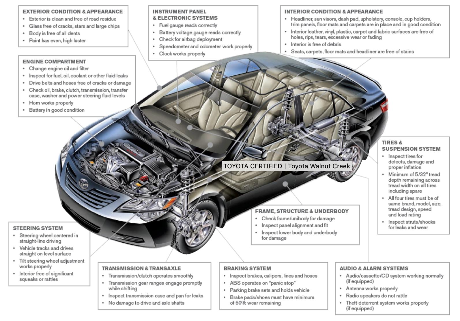 Toyota Certified Used Vehicles | Toyota Walnut Creek