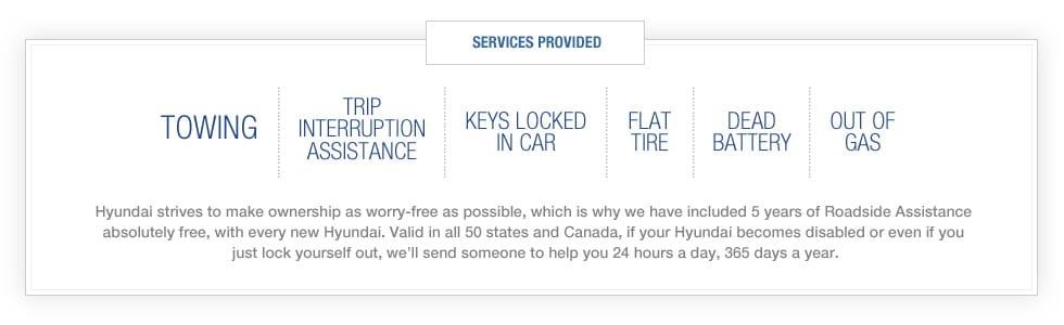 Hyundai 24/7 Roadside Assistance Chart of Services