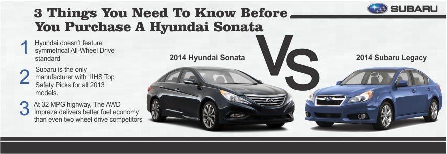 Subaru Legacy Vs. Hyundai Sonata