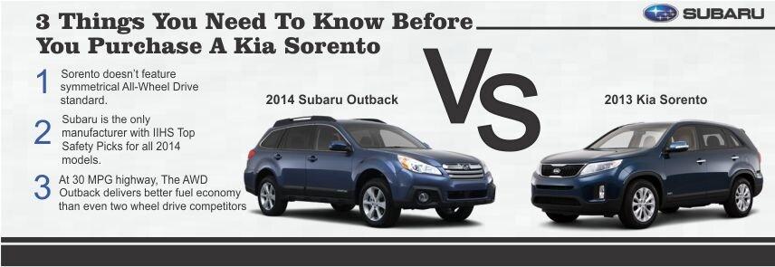 2014 Subaru Outback VS 2014 Kia Sorento