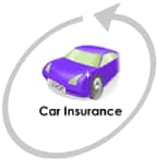 Vancouver Rent a Car Insurance Company | Portland Rent a Car Insurance Company | Portland Airport Rent a Car Insurance Company