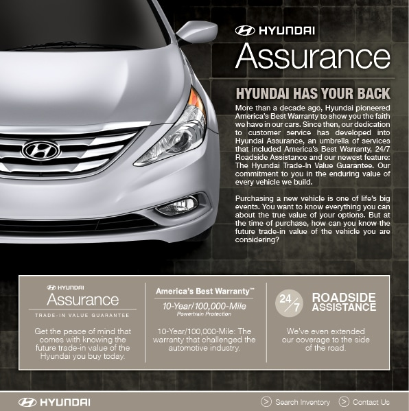 hyundai trade-in