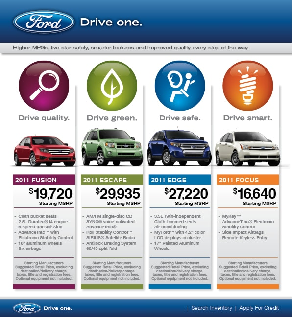 Ford a sound marketing strategy for Ford motor company marketing strategy