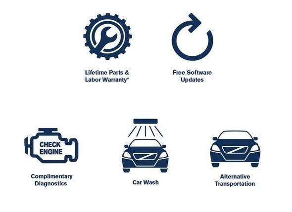 Service By Volvo | Volvo Cars of Queens