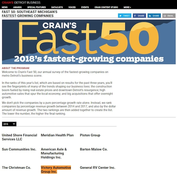 Victory Automotive Group >> Victory Named The No 8 Fastest Growing Company On Crain S
