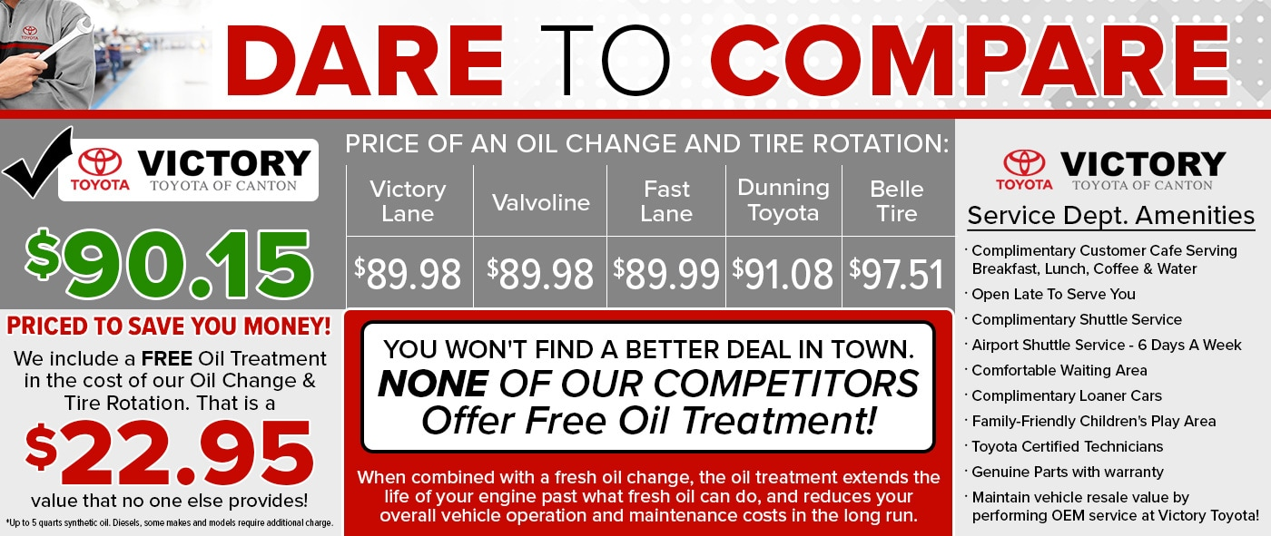 Toyota Service Appointment >> Schedule Your Service Appointment Online Victory Toyota Of Canton