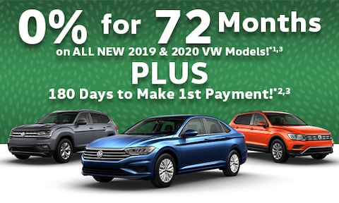 0% for 72 Months Offer - March 2020