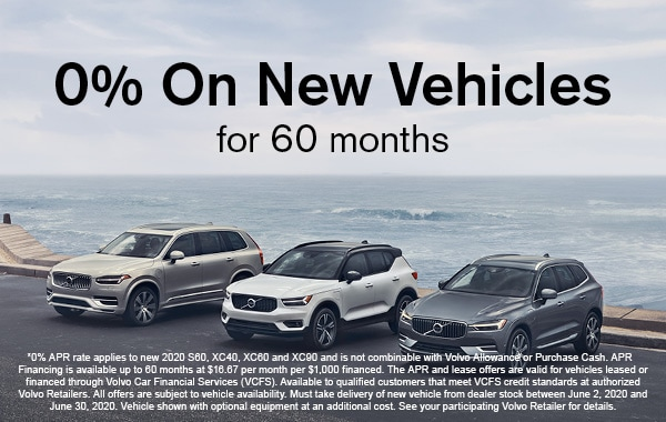 0% on new vehicles for 60 months