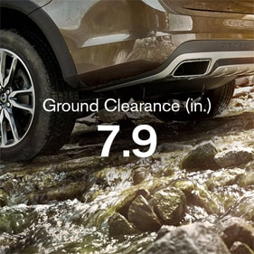 Volvo V60 Cross Country Ground clearance
