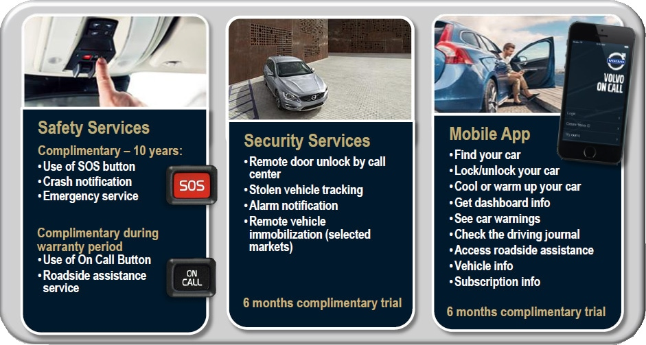 Volvo On Call And Sensus Connect Volvo Cars Keene