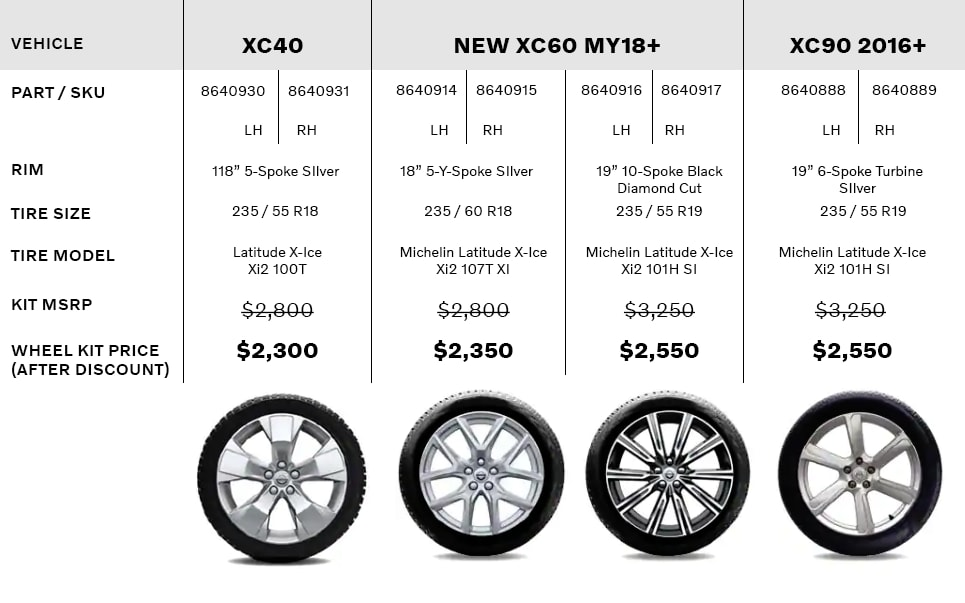 Tire Pricing