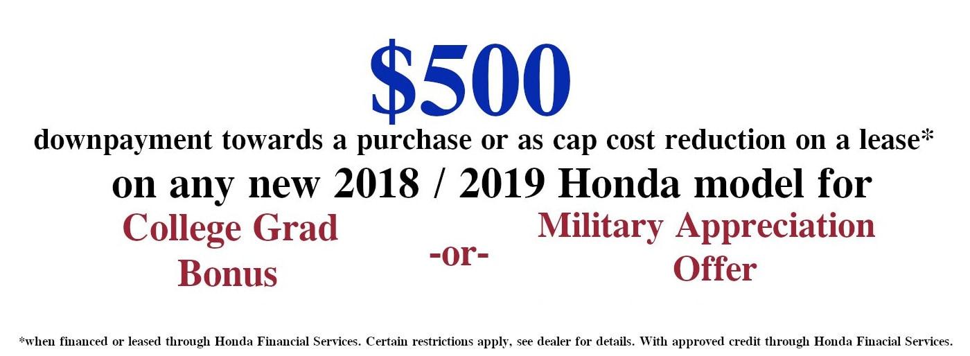 Honda Dealers Dayton Ohio >> Joe Morgan Honda In Monroe Oh New Used Car Dealership Serving
