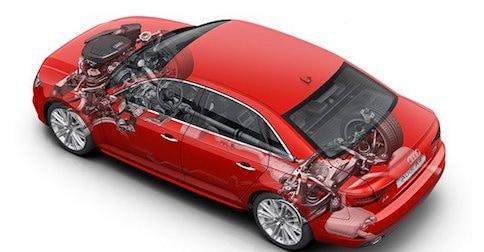 available quattro all-wheel drive 2018 Audi A4