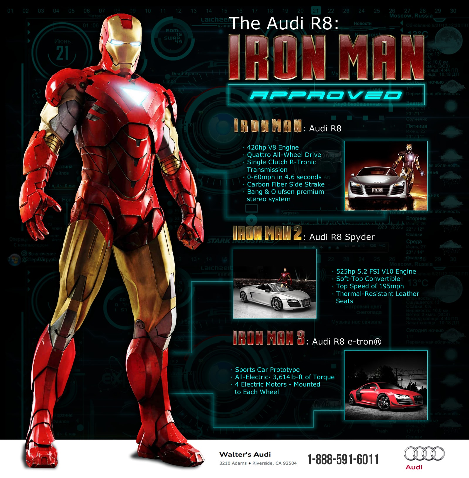The Audi R8: Iron Man Approved