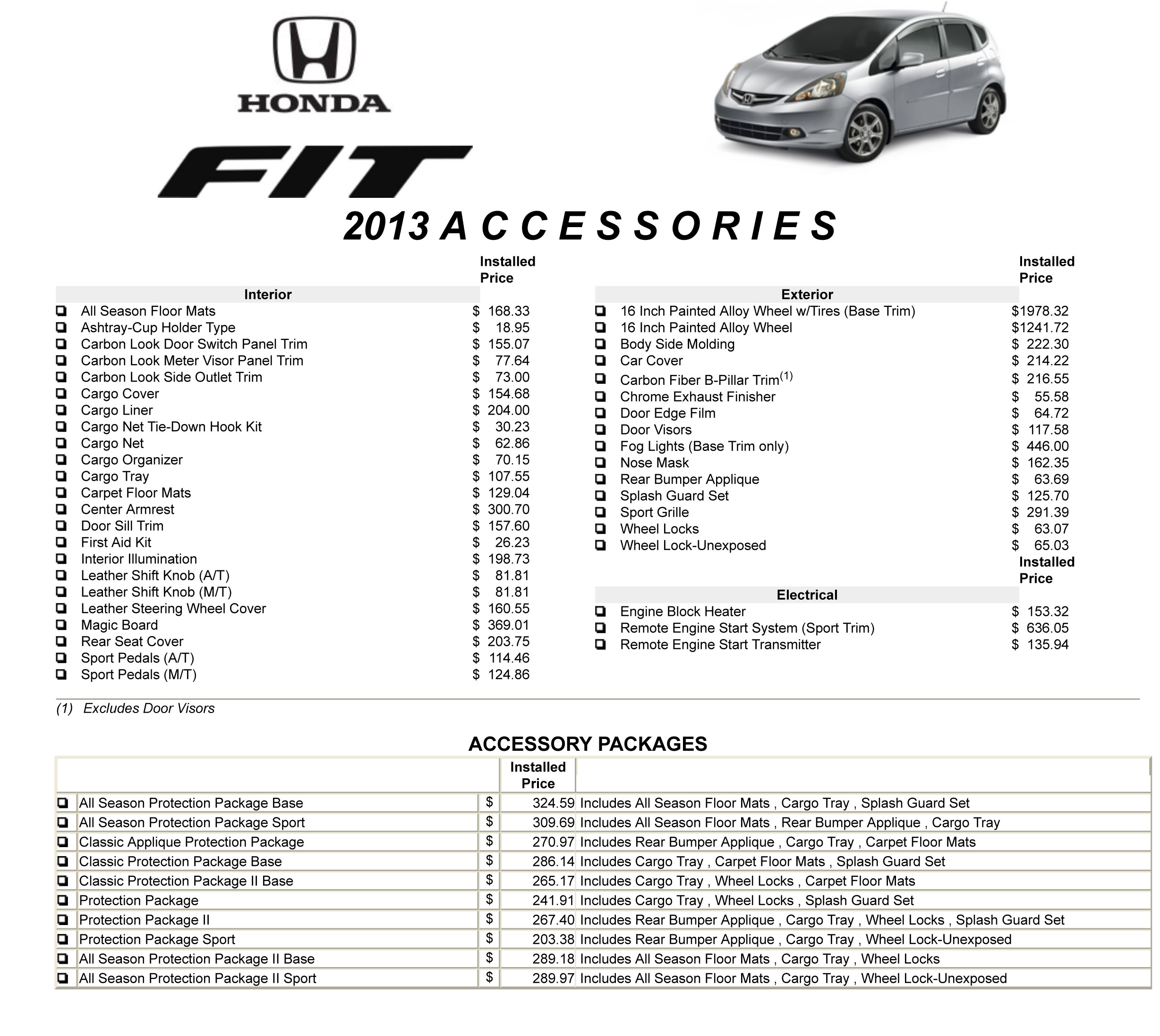 2013 Honda Fit Accessories