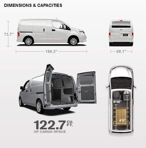 the nissan nv200 compact cargo van in davie, fl