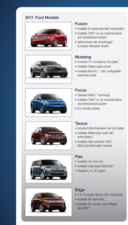 Ford X Plan Vehicle Pricing At Westway Ford Texas Ford Dealer