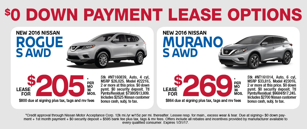 Nissan Full Report Source · Nissan Motor Acceptance Corporation Address For  Payments