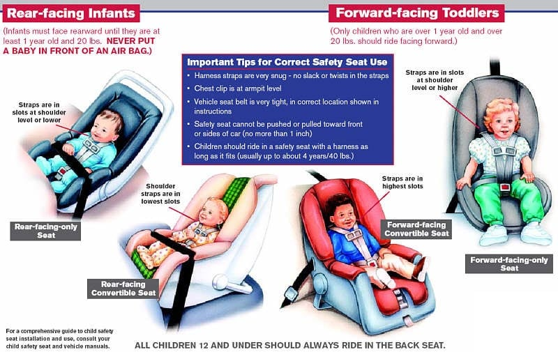 Williams Honda  Tips To Properly Install An Infant Car Seat