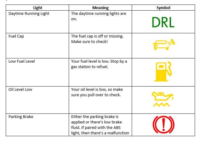 Winner Ford Dover De >> vw dashboard warning lights | Decoratingspecial.com