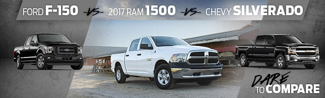 Dare to Compare: Ram 1500 vs Ford F-150 vs Chevy Silverado 1500