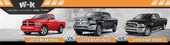 2019 Ram 1500 vs  2500 vs  3500 | W-K CDJR