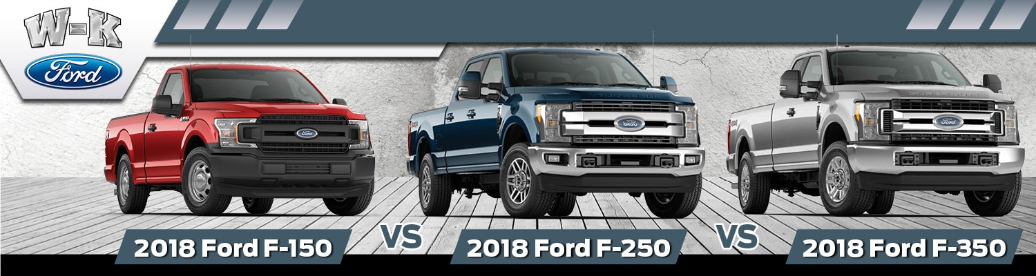 comparison of the ford f 150 f 250 f 350