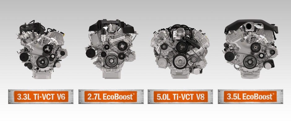 Available engines on the 2018 Ford F-150
