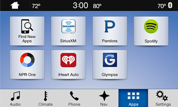 Ford Sync Technology Overview Faqs W K Ford