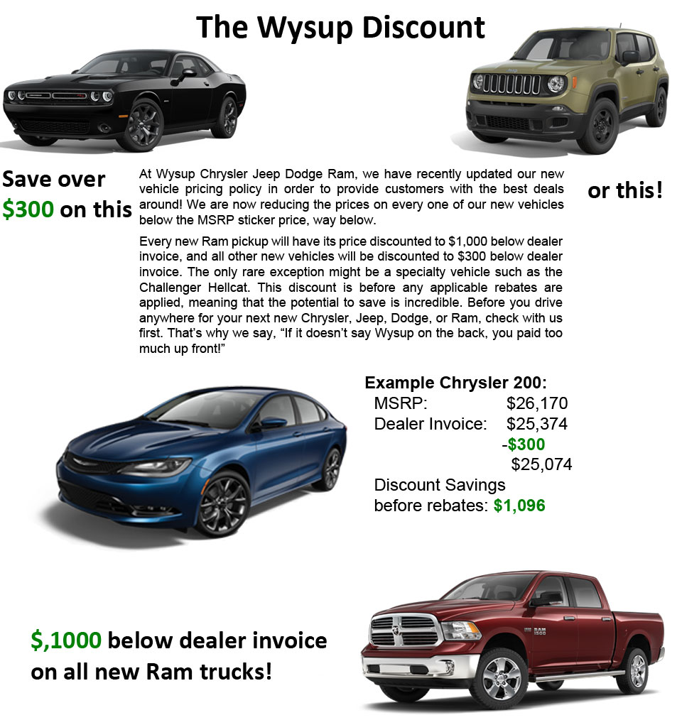 Wysup Chrysler Jeep Dodge Ram New Chrysler Dodge Jeep Ram - Dodge ram dealer invoice price